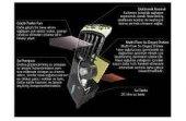 Simfer Hsd 1800 180 W Portatif Soğutucu Led Ekranlı Uzaktan Kumandalı
