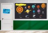 Güneş Sistemi Posteri